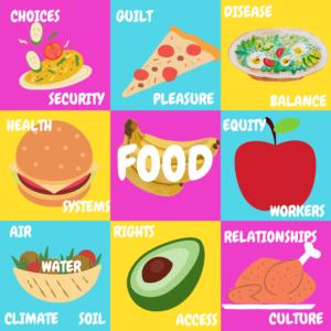 food wordle